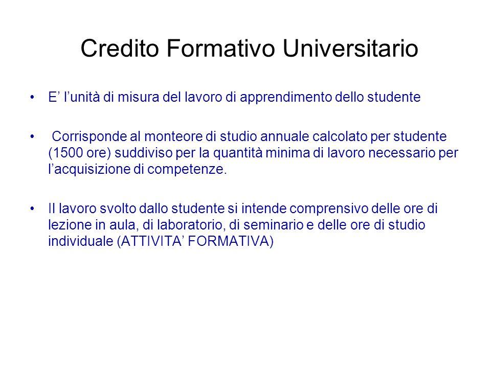 Credito Formativo Universitario E lunità di misura del lavoro di apprendimento dello studente Corrisponde al monteore di studio annuale calcolato per