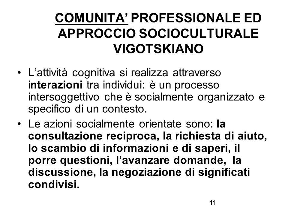11 COMUNITA PROFESSIONALE ED APPROCCIO SOCIOCULTURALE VIGOTSKIANO Lattività cognitiva si realizza attraverso interazioni tra individui: è un processo