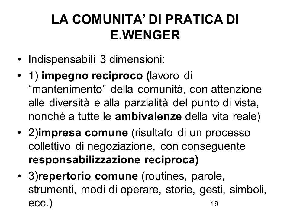 19 LA COMUNITA DI PRATICA DI E.WENGER Indispensabili 3 dimensioni: 1) impegno reciproco (lavoro di mantenimento della comunità, con attenzione alle di