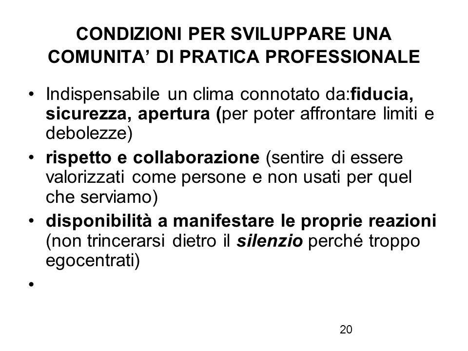 20 CONDIZIONI PER SVILUPPARE UNA COMUNITA DI PRATICA PROFESSIONALE Indispensabile un clima connotato da:fiducia, sicurezza, apertura (per poter affron