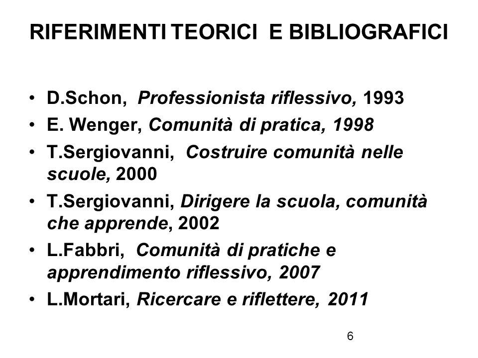 6 RIFERIMENTI TEORICI E BIBLIOGRAFICI D.Schon, Professionista riflessivo, 1993 E. Wenger, Comunità di pratica, 1998 T.Sergiovanni, Costruire comunità