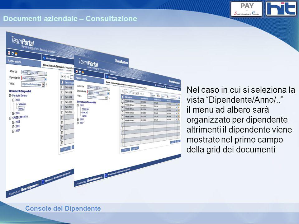 Console del Dipendente Documenti aziendale – Consultazione Nel caso in cui si seleziona la vista Dipendente/Anno/.. il menu ad albero sarà organizzato