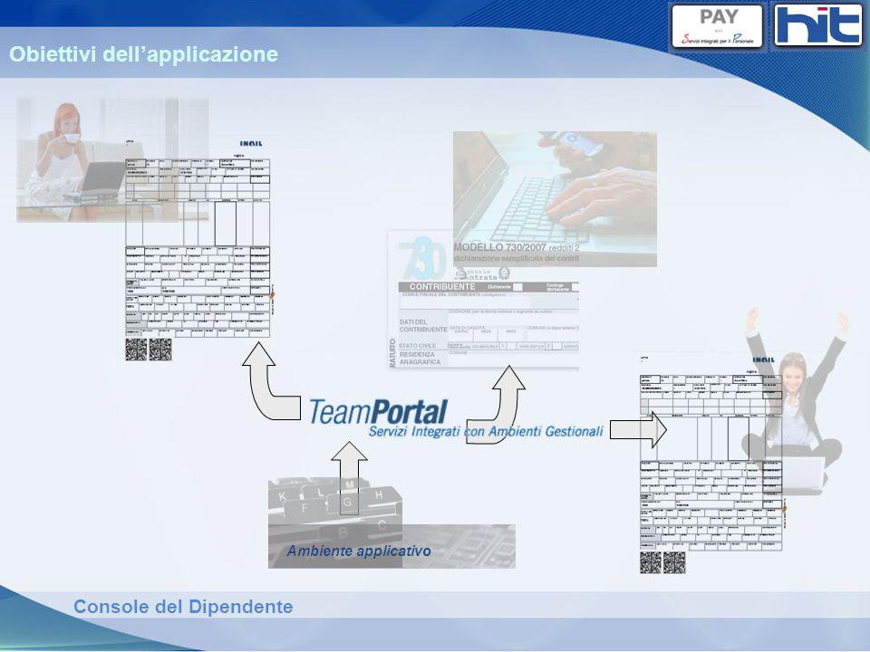 Console del Dipendente Obiettivi dellapplicazione Ambiente applicativo