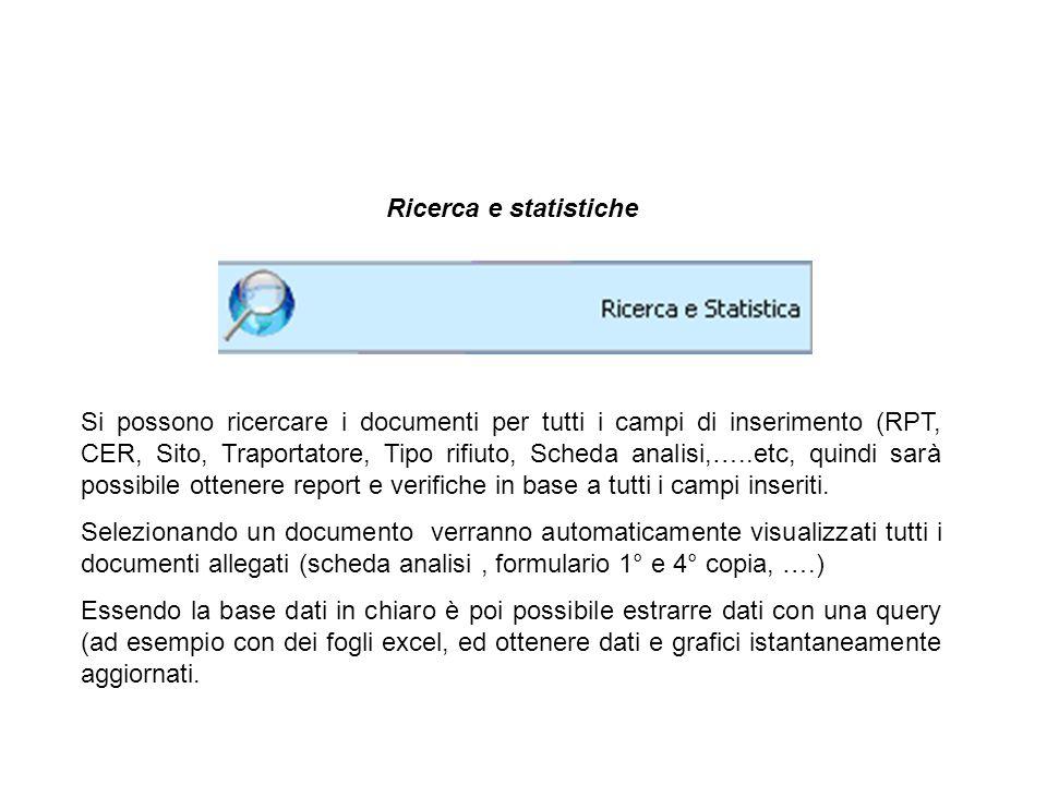 Ricerca e statistiche Si possono ricercare i documenti per tutti i campi di inserimento (RPT, CER, Sito, Traportatore, Tipo rifiuto, Scheda analisi,….