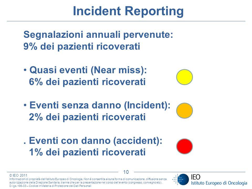 10 Incident Reporting © IEO 2011 Informazioni di proprietà dellIstituto Europeo di Oncologia, Non è consentita alcuna forma di comunicazione, diffusio