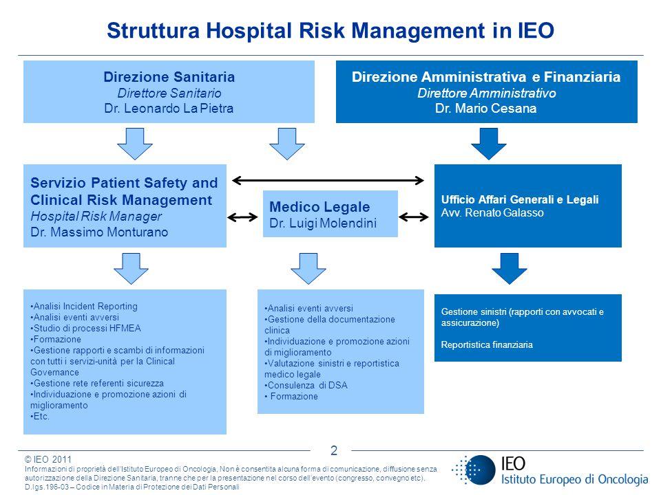 Struttura Hospital Risk Management in IEO © IEO 2011 Informazioni di proprietà dellIstituto Europeo di Oncologia, Non è consentita alcuna forma di com
