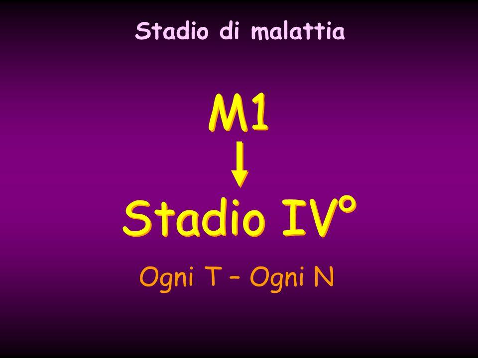 Stadio di malattia M1 Ogni T – Ogni N Stadio IV°