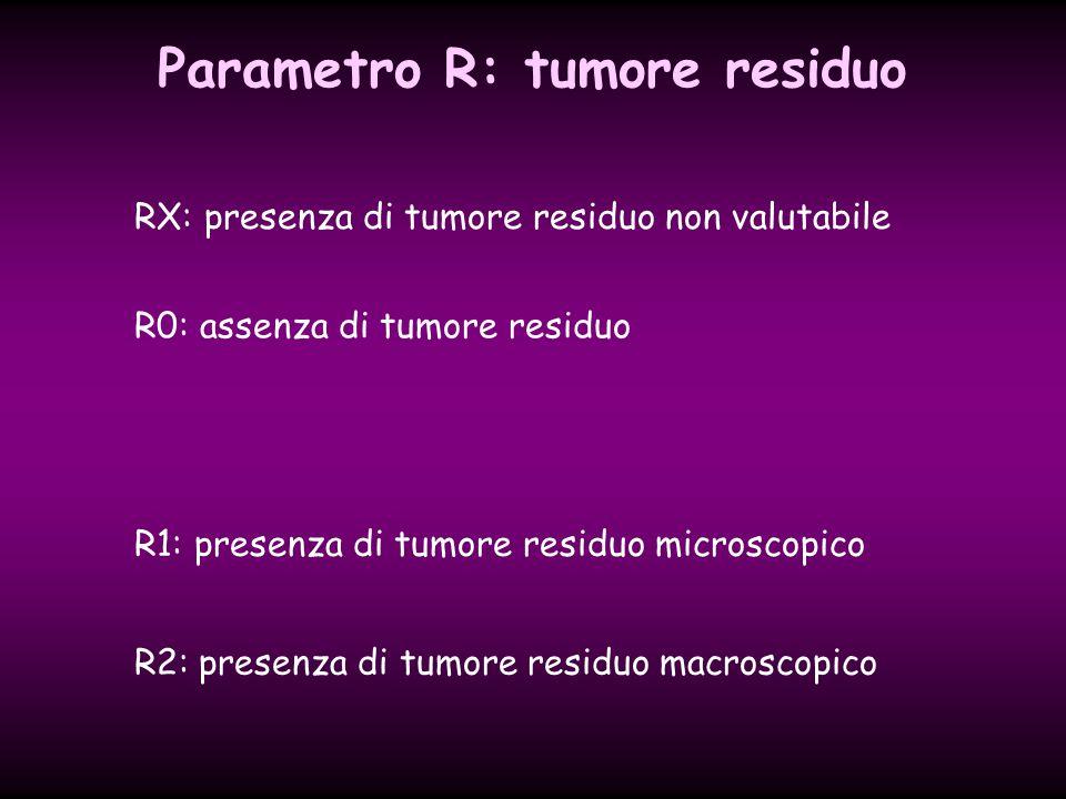 R1: presenza di tumore residuo microscopico RX: presenza di tumore residuo non valutabile Parametro R: tumore residuo R0: assenza di tumore residuo R2