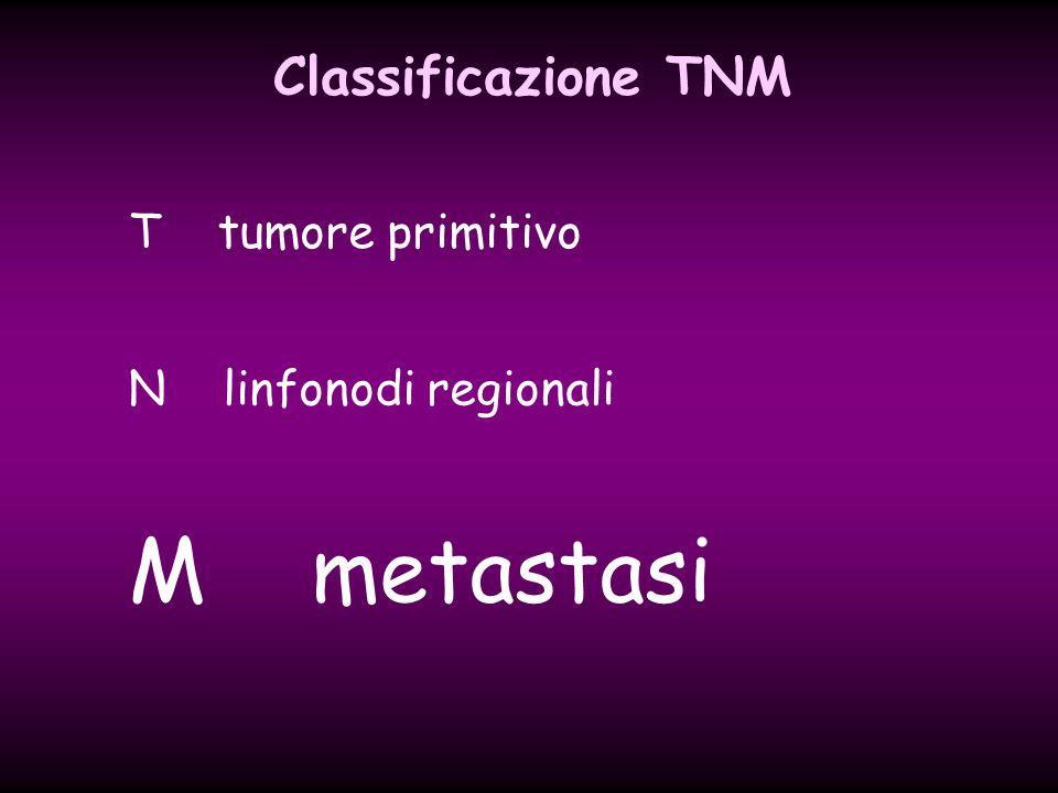 Tipi di classificazioni TNM CLINICA (pre-trattamento) PATOLOGICA (dopo chirurgia) ESTENSIONE ANATOMICA cTNM o TNM pTNM