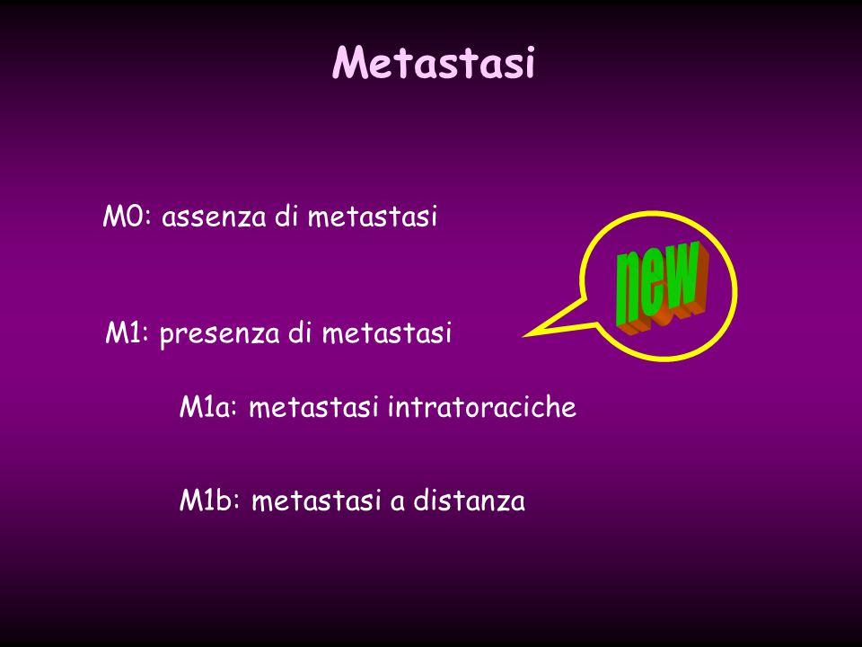 M1b: metastasi a distanza M0: assenza di metastasi M1: presenza di metastasi M1a: metastasi intratoraciche Metastasi