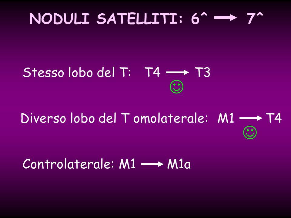 NODULI SATELLITI: 6^ 7^ Stesso lobo del T: Diverso lobo del T omolaterale: Controlaterale: T4T3 M1T4 M1M1a