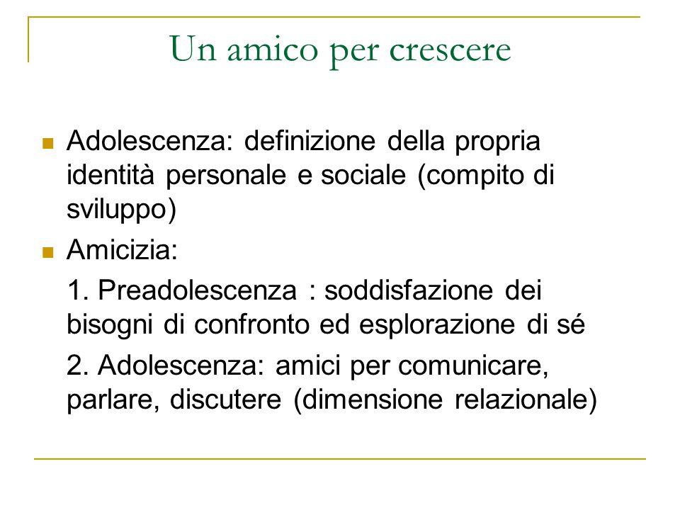 Un amico per crescere Adolescenza: definizione della propria identità personale e sociale (compito di sviluppo) Amicizia: 1. Preadolescenza : soddisfa