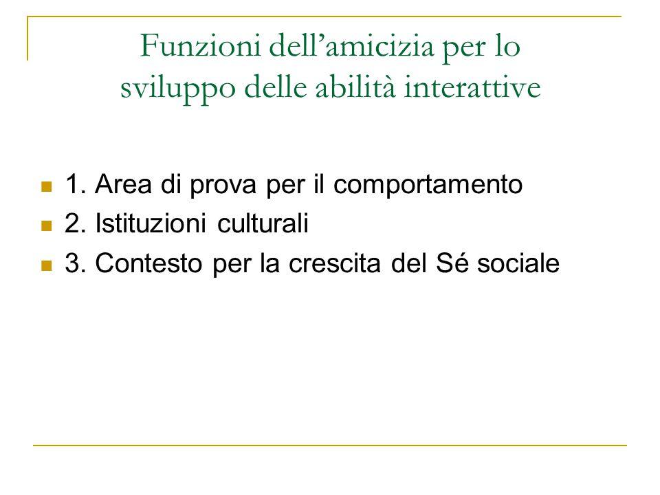 Funzioni dellamicizia per lo sviluppo delle abilità interattive 1. Area di prova per il comportamento 2. Istituzioni culturali 3. Contesto per la cres