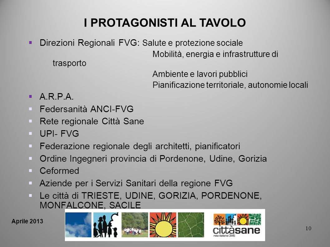 10 Aprile 2013 Direzioni Regionali FVG: Salute e protezione sociale Mobilità, energia e infrastrutture di trasporto Ambiente e lavori pubblici Pianificazione territoriale, autonomie locali A.R.P.A.