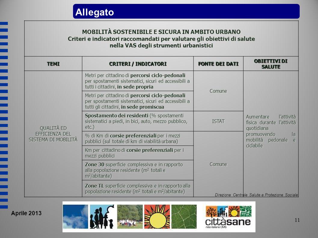 11 Aprile 2013 Direzione Centrale Salute e Protezione Sociale Allegato MOBILITÀ SOSTENIBILE E SICURA IN AMBITO URBANO Criteri e indicatori raccomandat