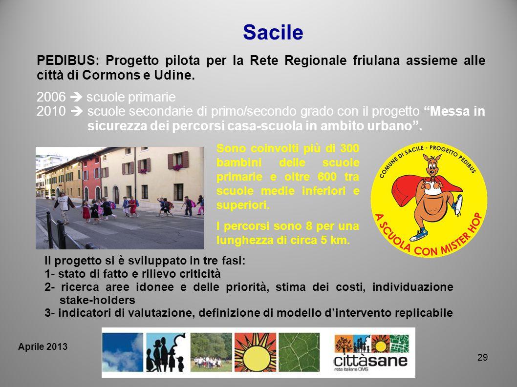 29 PEDIBUS: Progetto pilota per la Rete Regionale friulana assieme alle città di Cormons e Udine. 2006 scuole primarie 2010 scuole secondarie di primo