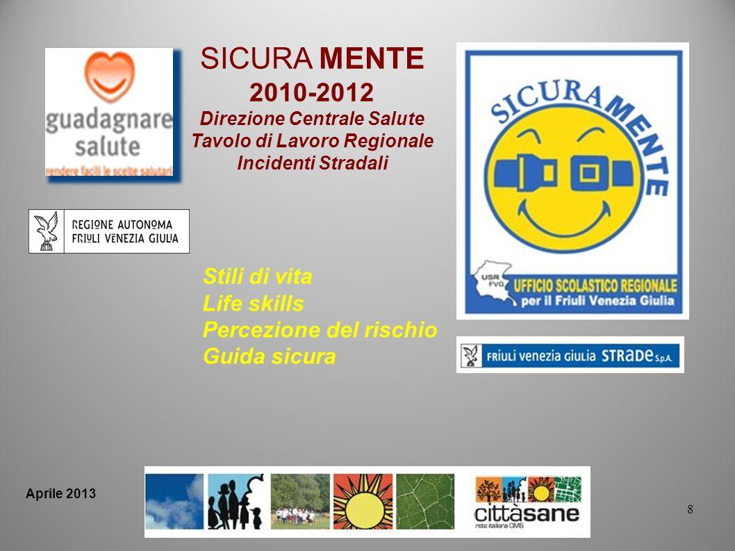 8 Aprile 2013 Stili di vita Life skills Percezione del rischio Guida sicura SICURA MENTE 2010-2012 Direzione Centrale Salute Tavolo di Lavoro Regional