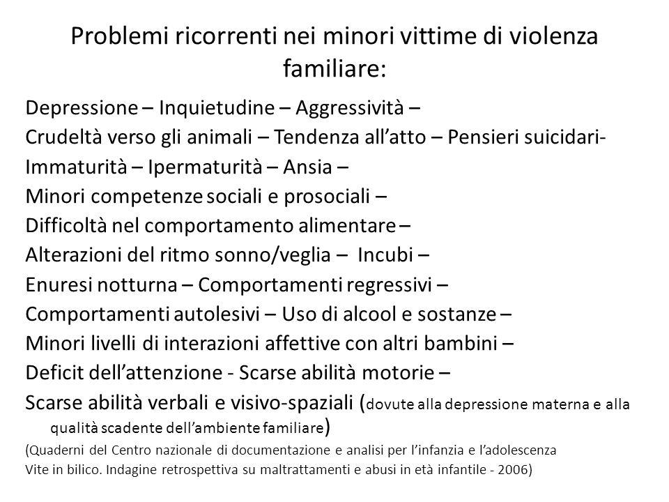 Problemi ricorrenti nei minori vittime di violenza familiare: Depressione – Inquietudine – Aggressività – Crudeltà verso gli animali – Tendenza allatt