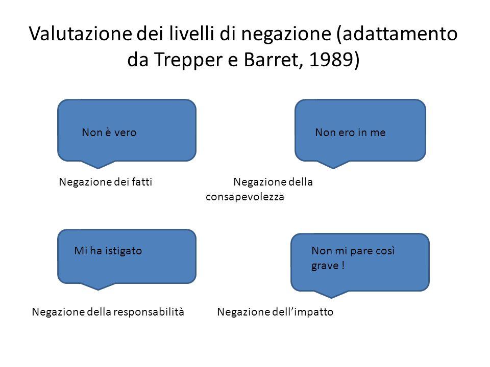 Valutazione dei livelli di negazione (adattamento da Trepper e Barret, 1989) Non è veroNon ero in me Negazione dei fatti Negazione della consapevolezza Mi ha istigatoNon mi pare così grave .
