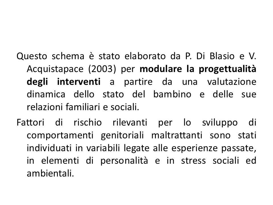 Questo schema è stato elaborato da P. Di Blasio e V. Acquistapace (2003) per modulare la progettualità degli interventi a partire da una valutazione d