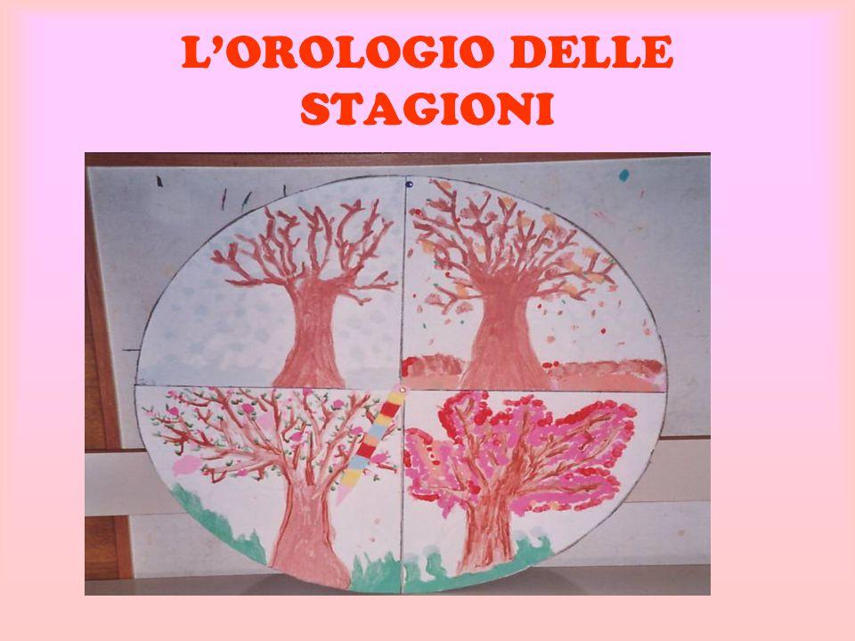 LOROLOGIO DELLE STAGIONI