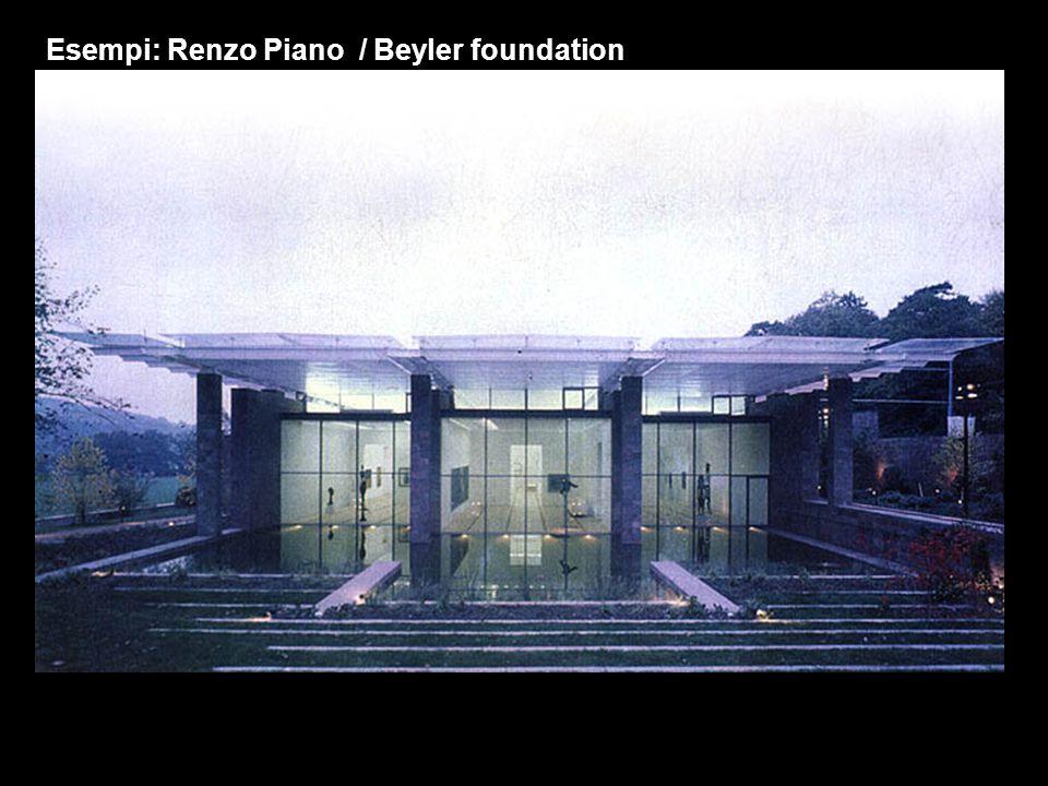 Esempi: Renzo Piano / Beyler foundation