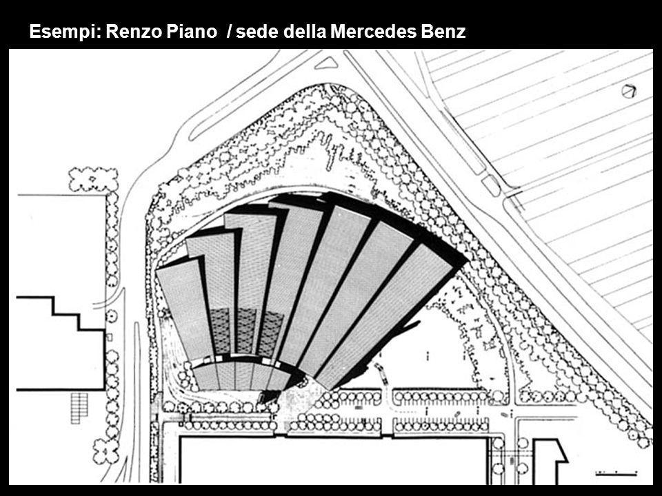 Esempi: Renzo Piano / sede della Mercedes Benz