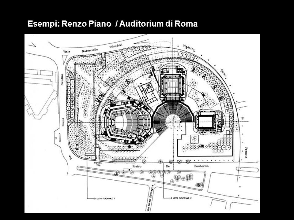 Esempi: Renzo Piano / Auditorium di Roma