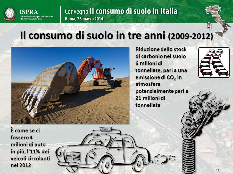Il consumo di suolo in tre anni (2009-2012) 11 Riduzione dello stock di carbonio nel suolo 6 milioni di tonnellate, pari a una emissione di CO 2 in at