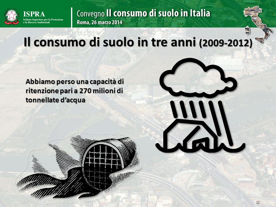 Il consumo di suolo in tre anni (2009-2012) 12 Abbiamo perso una capacità di ritenzione pari a 270 milioni di tonnellate dacqua