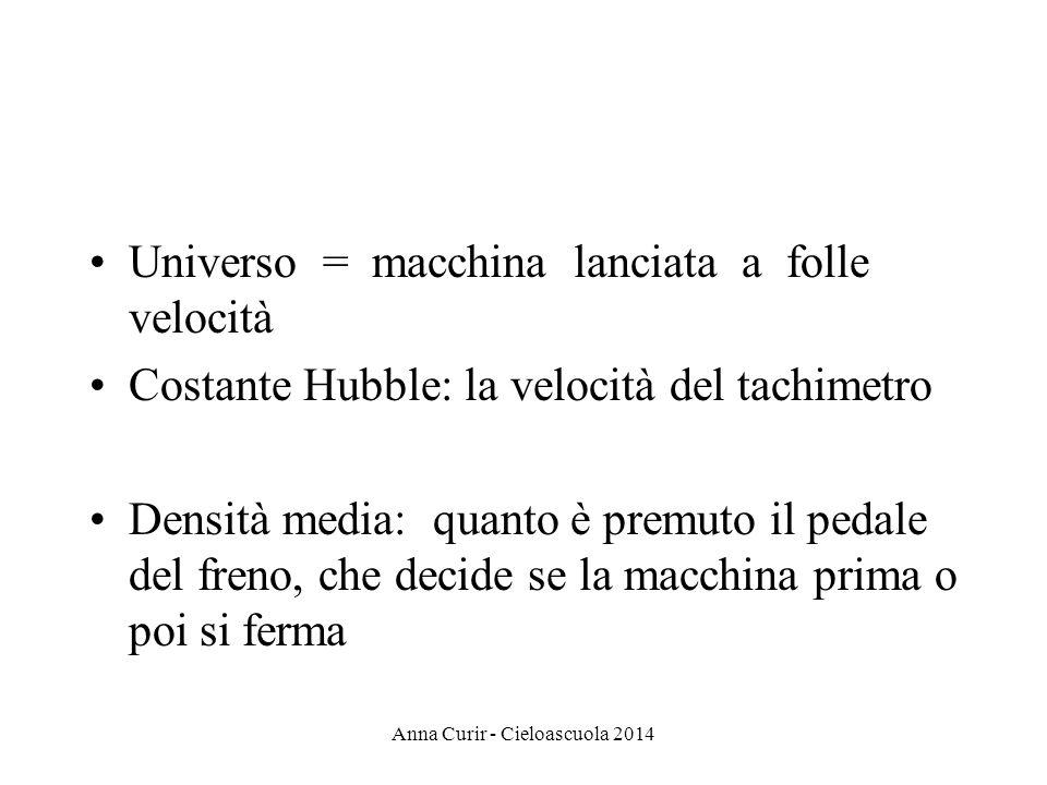 Universo = macchina lanciata a folle velocità Costante Hubble: la velocità del tachimetro Densità media: quanto è premuto il pedale del freno, che decide se la macchina prima o poi si ferma Anna Curir - Cieloascuola 2014