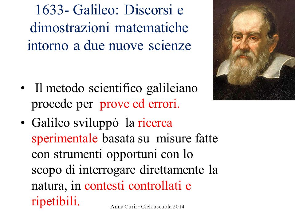 1633- Galileo: Discorsi e dimostrazioni matematiche intorno a due nuove scienze Il metodo scientifico galileiano procede per prove ed errori. Galileo