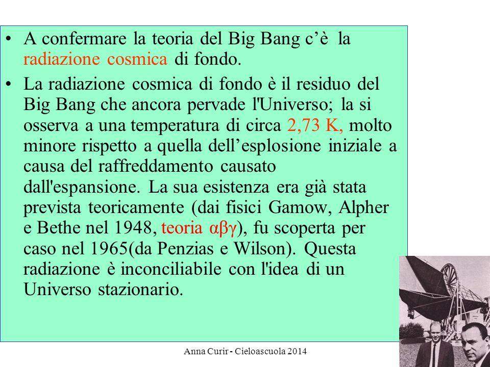 A confermare la teoria del Big Bang cè la radiazione cosmica di fondo. La radiazione cosmica di fondo è il residuo del Big Bang che ancora pervade l'U