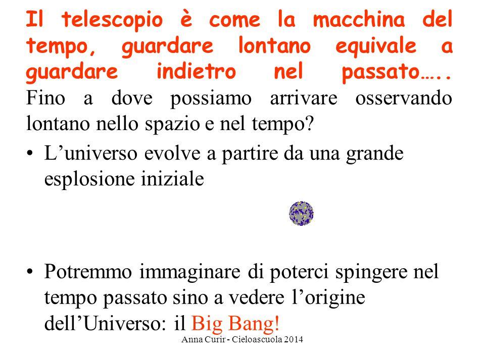 Il telescopio è come la macchina del tempo, guardare lontano equivale a guardare indietro nel passato…..