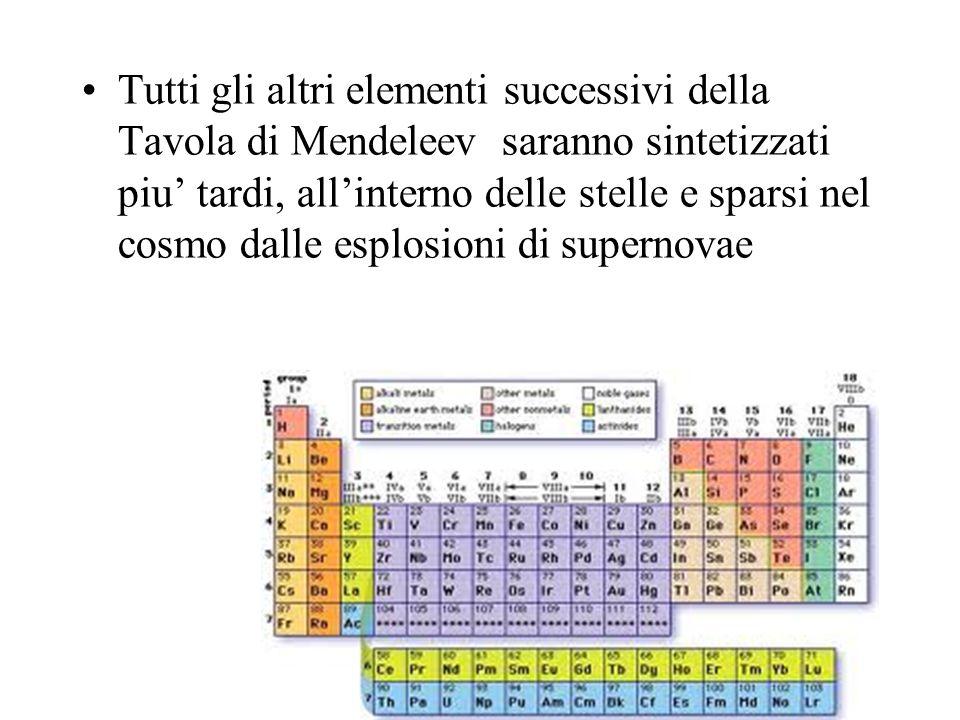 Tutti gli altri elementi successivi della Tavola di Mendeleev saranno sintetizzati piu tardi, allinterno delle stelle e sparsi nel cosmo dalle esplosi