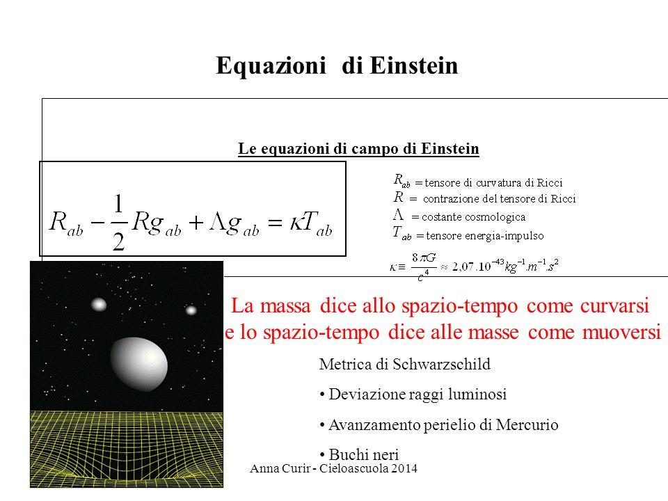 Principio cosmologico omogeneità isotropia ==> spazio a curvatura costante Soluzioni cosmologiche delle equazioni di Einstein: Metrica di FLRW : UNIVERSI IN EVOLUZIONE!.