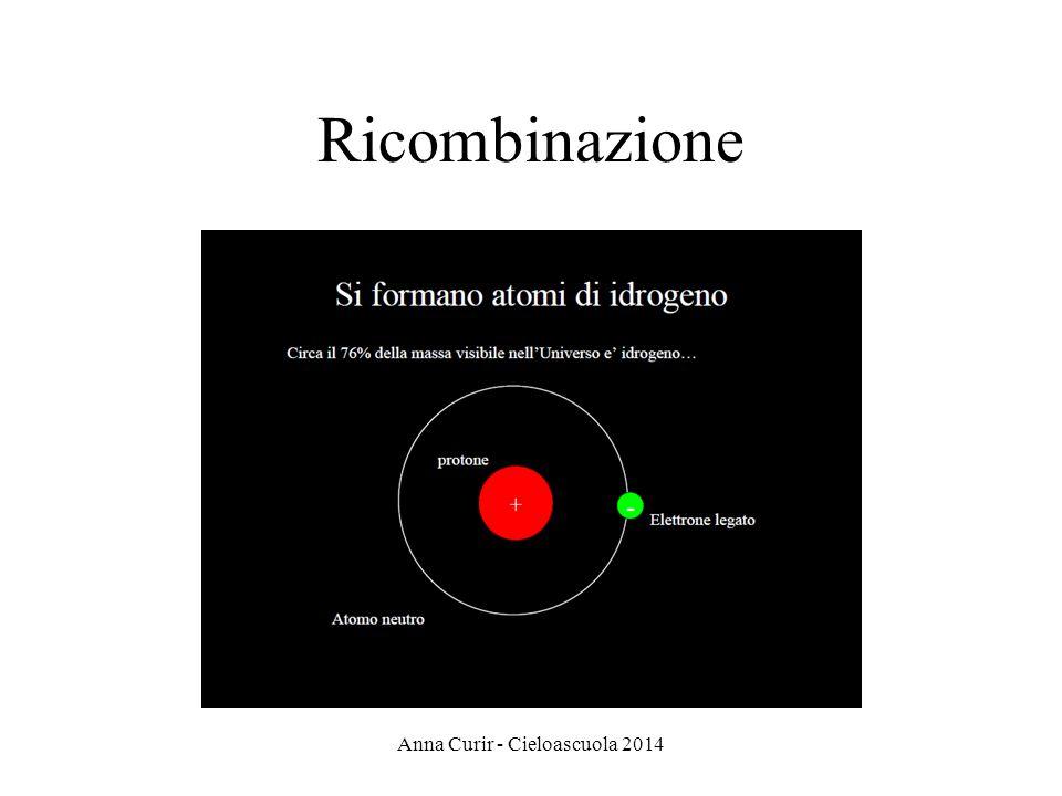 Ricombinazione Anna Curir - Cieloascuola 2014