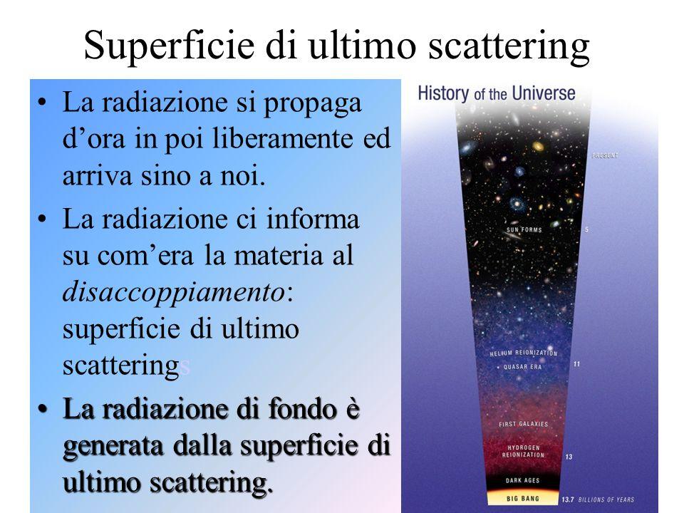 Anna Curir - Cieloascuola 2014 Superficie di ultimo scattering La radiazione si propaga dora in poi liberamente ed arriva sino a noi.