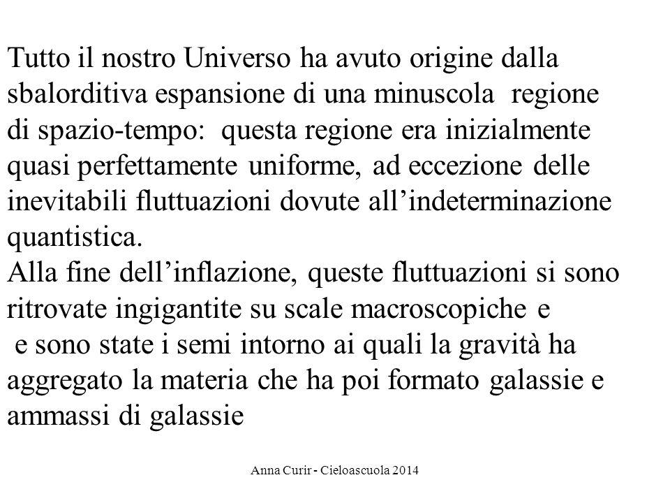 Anna Curir - Cieloascuola 2014 Tutto il nostro Universo ha avuto origine dalla sbalorditiva espansione di una minuscola regione di spazio-tempo: questa regione era inizialmente quasi perfettamente uniforme, ad eccezione delle inevitabili fluttuazioni dovute allindeterminazione quantistica.