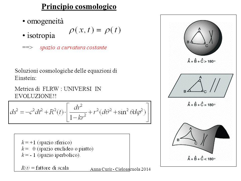 Principio cosmologico omogeneità isotropia ==> spazio a curvatura costante Soluzioni cosmologiche delle equazioni di Einstein: Metrica di FLRW : UNIVE