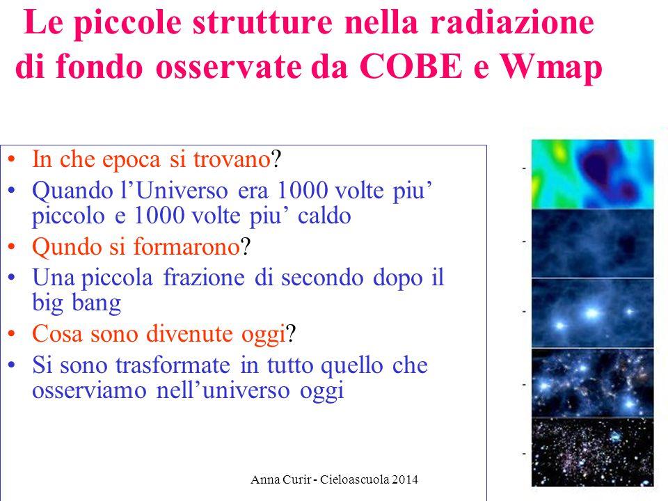 Le piccole strutture nella radiazione di fondo osservate da COBE e Wmap In che epoca si trovano? Quando lUniverso era 1000 volte piu piccolo e 1000 vo