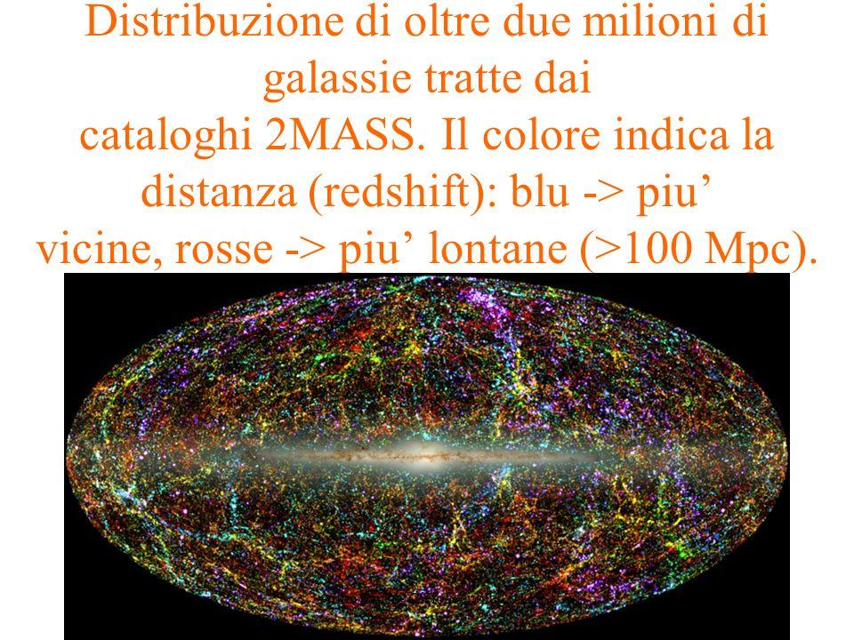 Distribuzione di oltre due milioni di galassie tratte dai cataloghi 2MASS. Il colore indica la distanza (redshift): blu -> piu vicine, rosse -> piu lo