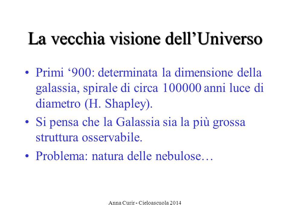La vecchia visione dellUniverso Primi 900: determinata la dimensione della galassia, spirale di circa 100000 anni luce di diametro (H. Shapley). Si pe