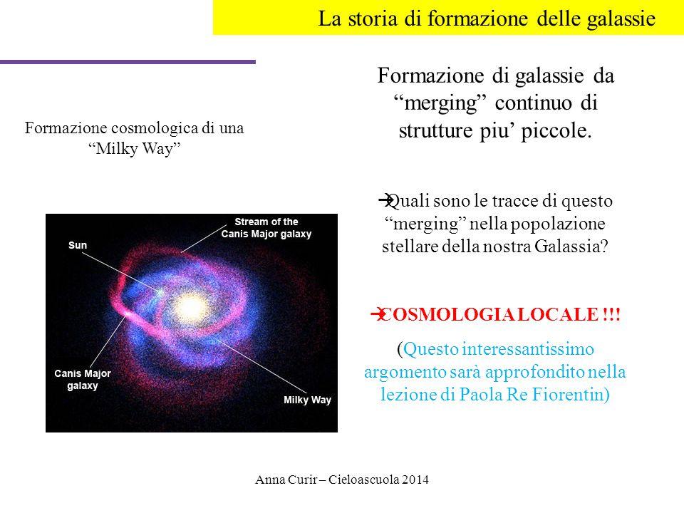 La storia di formazione delle galassie Formazione cosmologica di una Milky Way Formazione di galassie da merging continuo di strutture piu piccole.