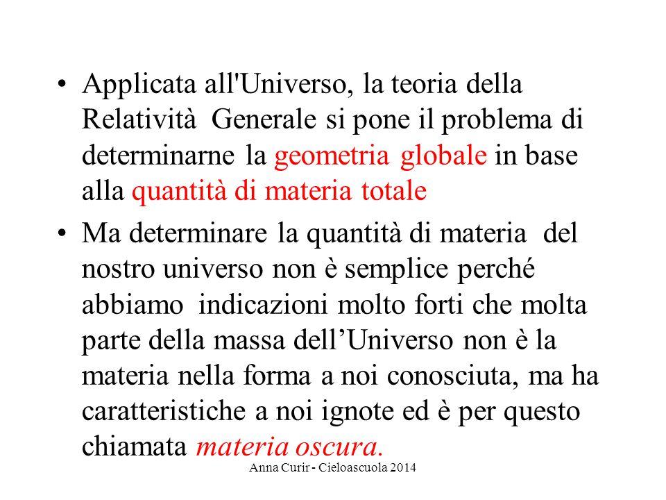 Applicata all'Universo, la teoria della Relatività Generale si pone il problema di determinarne la geometria globale in base alla quantità di materia