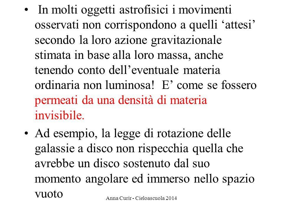 In molti oggetti astrofisici i movimenti osservati non corrispondono a quelli attesi secondo la loro azione gravitazionale stimata in base alla loro m