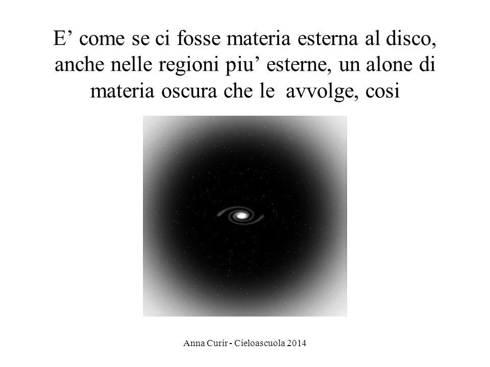 E come se ci fosse materia esterna al disco, anche nelle regioni piu esterne, un alone di materia oscura che le avvolge, cosi Anna Curir - Cieloascuol