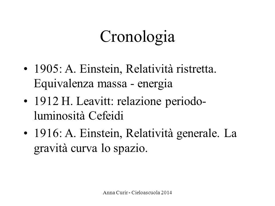 Anna Curir - Cieloascuola 2014 Cronologia 1905: A. Einstein, Relatività ristretta. Equivalenza massa - energia 1912 H. Leavitt: relazione periodo- lum