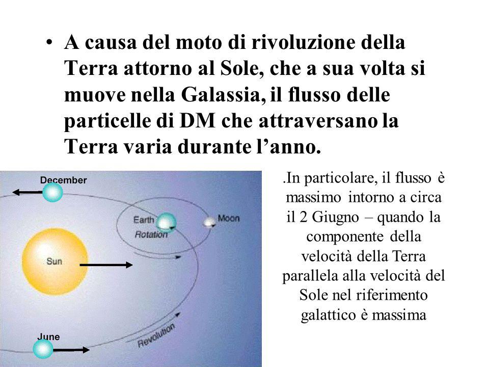 A causa del moto di rivoluzione della Terra attorno al Sole, che a sua volta si muove nella Galassia, il flusso delle particelle di DM che attraversano la Terra varia durante lanno..In particolare, il flusso è massimo intorno a circa il 2 Giugno – quando la componente della velocità della Terra parallela alla velocità del Sole nel riferimento galattico è massima