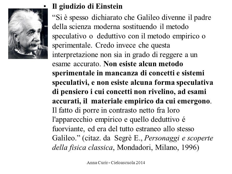 Il giudizio di Einstein Si è spesso dichiarato che Galileo divenne il padre della scienza moderna sostituendo il metodo speculativo o deduttivo con il